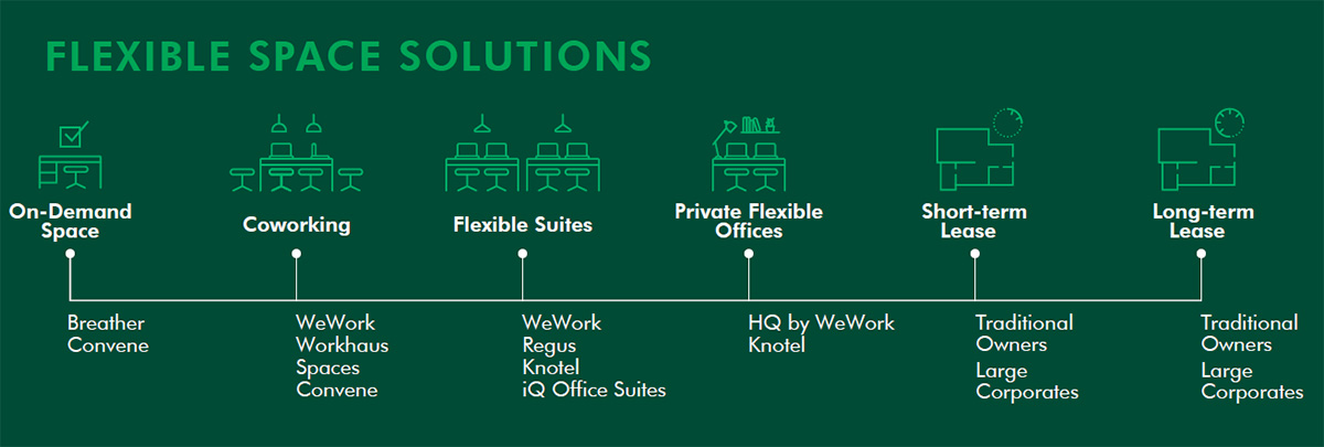 flexible-space-solutions-01