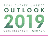 2019 Real Estate Market Outlook